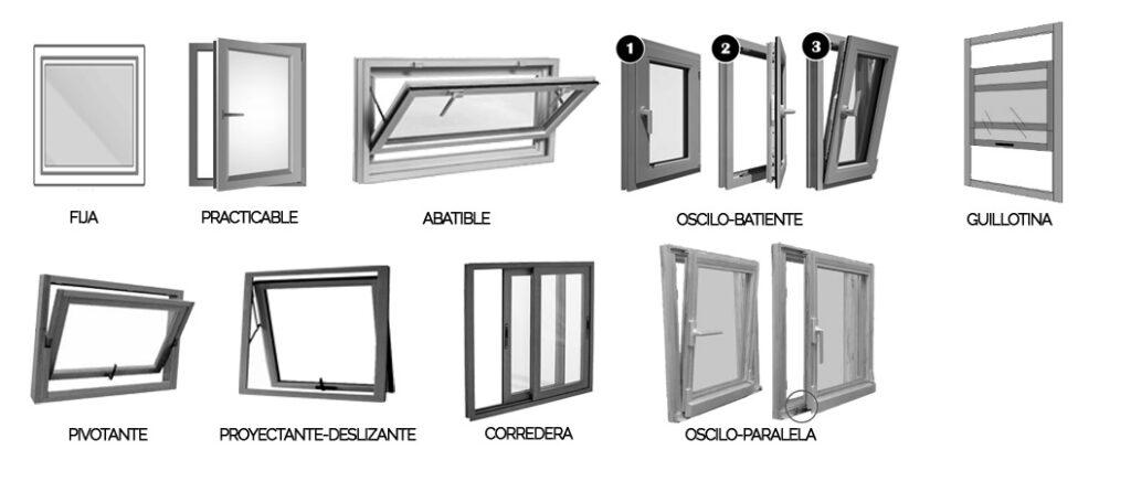 tipos de apertura ventanas